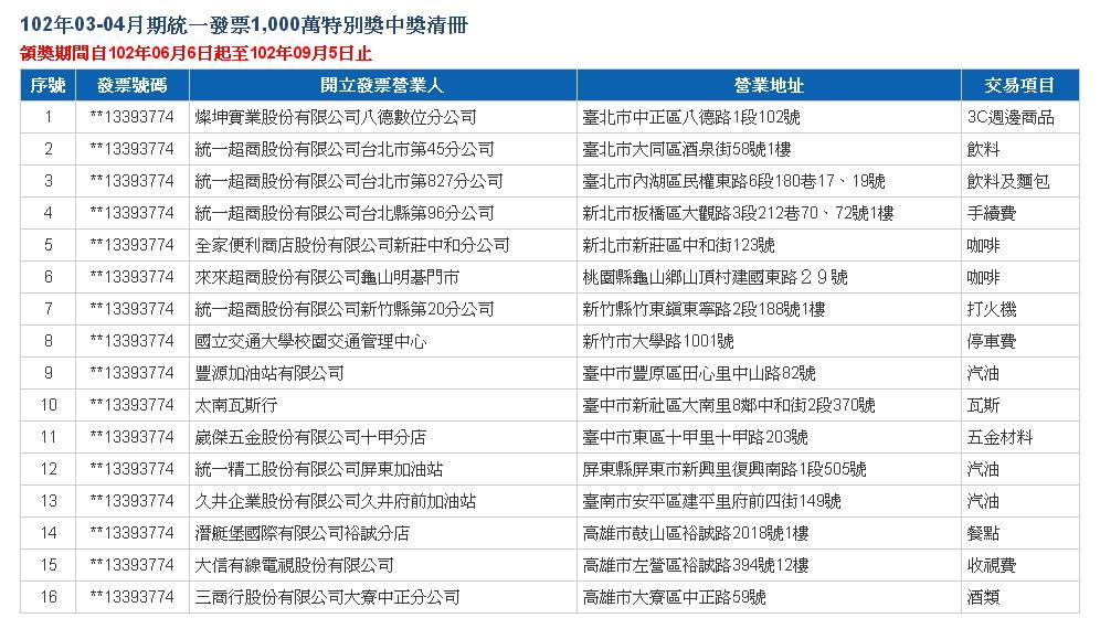 2013-03-04_統一發票1000萬特別獎中獎清冊