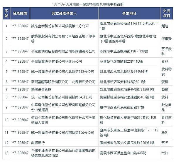 102年07-08月期統一發票特別獎1000萬中獎清冊