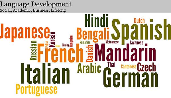languages21.jpg