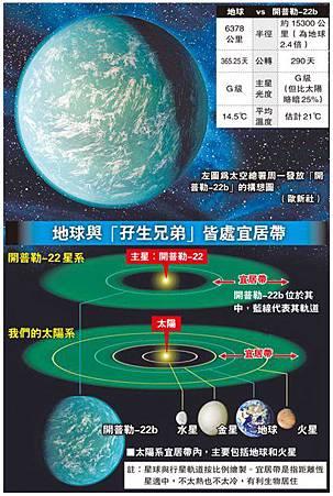 「地球2.0」.jpg