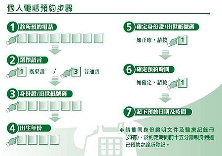香港普通科門診電話預約程序002.JPG