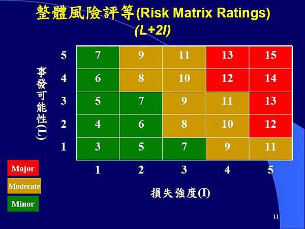 風險管理_011