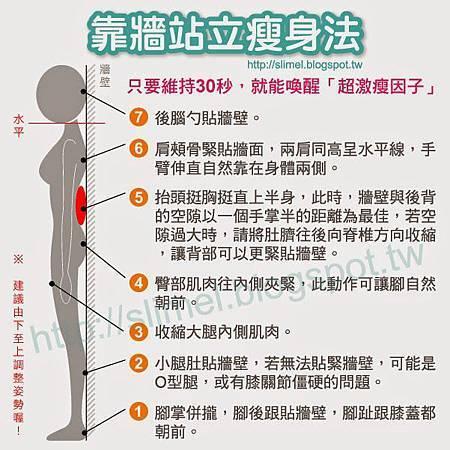 靠牆站也能瘦 4種減肥運動零成本塑造好身形