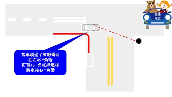 路口轉彎2