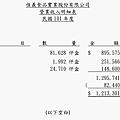 營業收入明細2012Q4季報.png