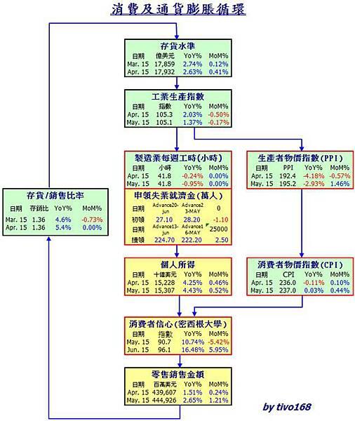 (圖2).jpg