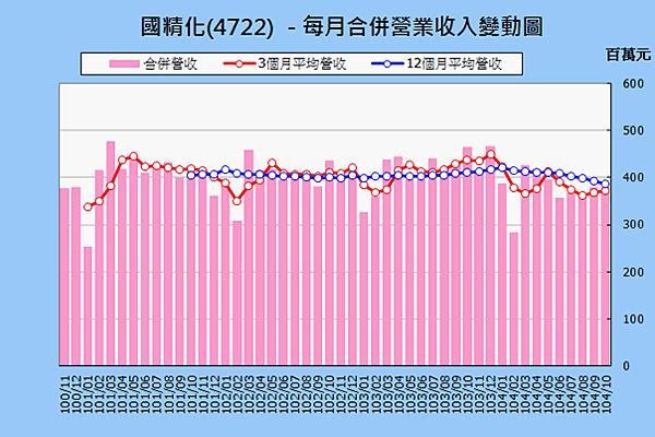 (圖6).png