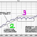 (圖3).png