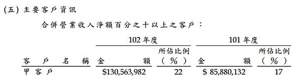 (圖1).png