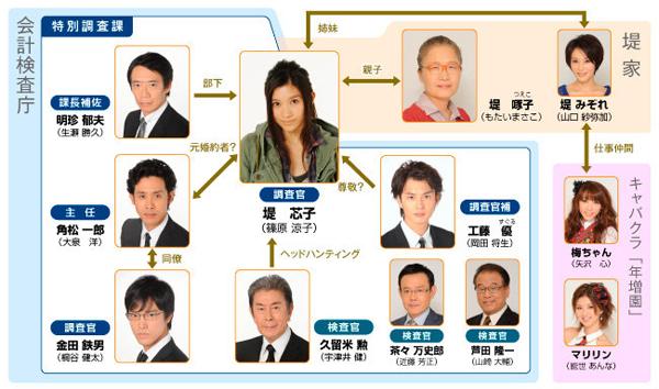 ogon_no_buta_chart._V199125050_.jpg