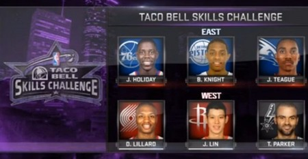 NBA全明星周六技巧挑戰賽名單