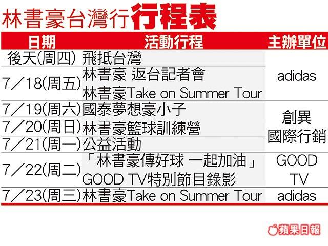 林書豪台灣行行程表