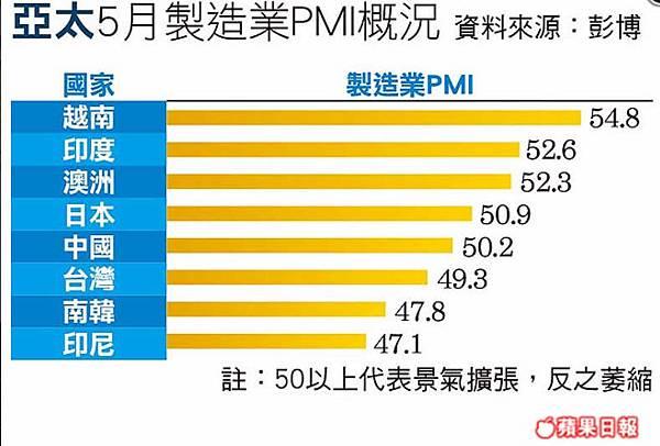 中國下猛藥 上證狂飆近5%