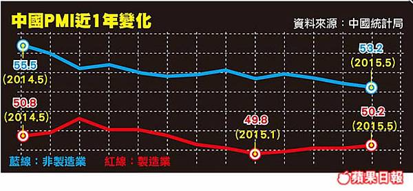 中國下猛藥 上證狂飆近5%_02