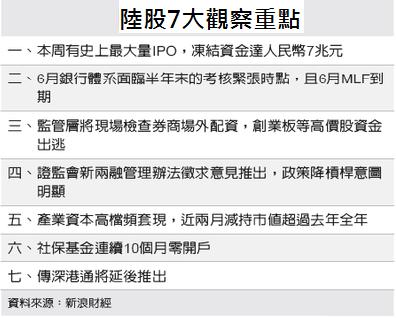 陸股利空跌破5,000關/中車變靈車 市值蒸發1.5兆