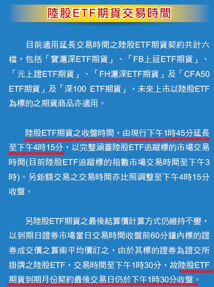 7/20陸股ETF期貨交易延長至4點15分