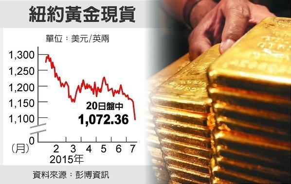 【陸市拋售5噸黃金 重擊金價】