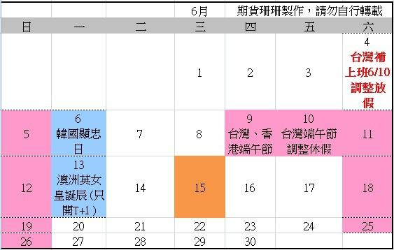 2016全球股市行事曆、105台灣封關日期貨結算日、美國股市交易日_07
