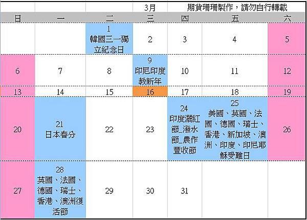 2016全球股市行事曆、105台灣封關日期貨結算日、美國股市交易日_04