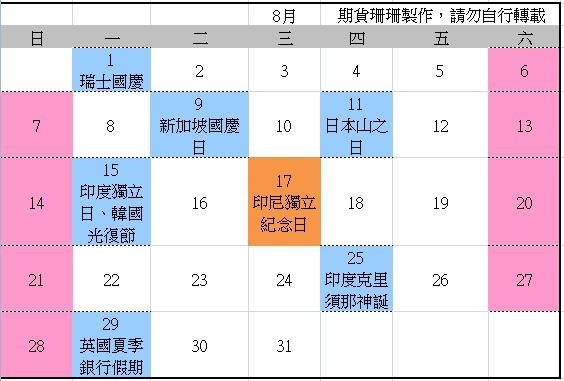 2016全球股市行事曆、105台灣封關日期貨結算日、美國股市交易日_09
