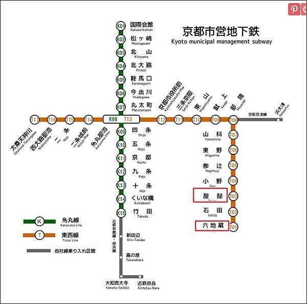 京都地鐵-1