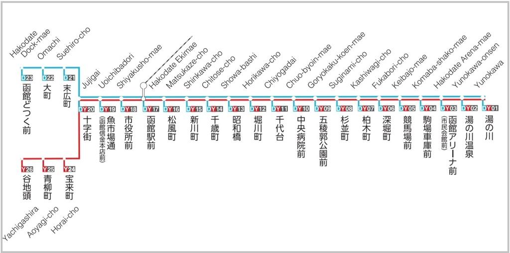 市電路線圖