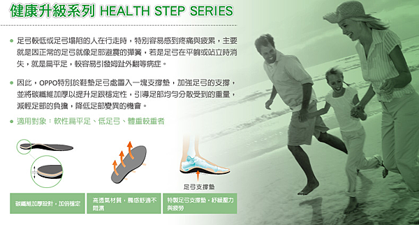 健康升級系列介紹