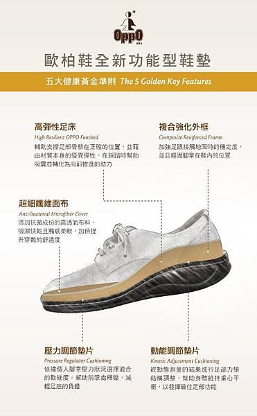 歐柏鞋全新功能型鞋墊