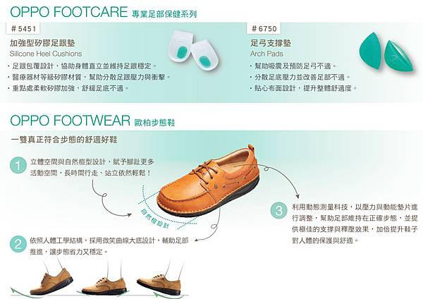 FOOTCARE for Travel