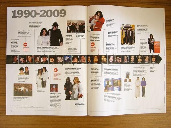 TIME-MJ (7).JPG