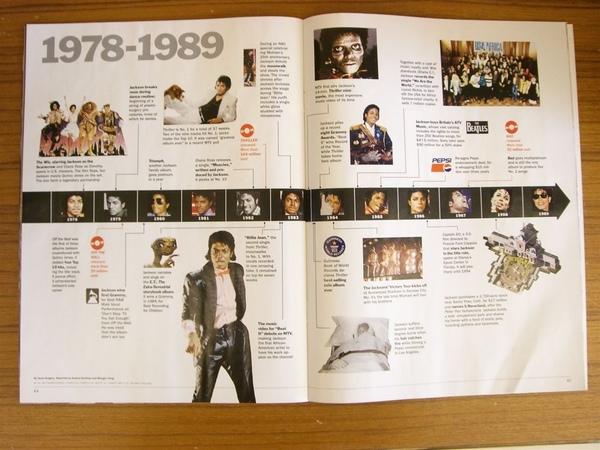 TIME-MJ (8).JPG