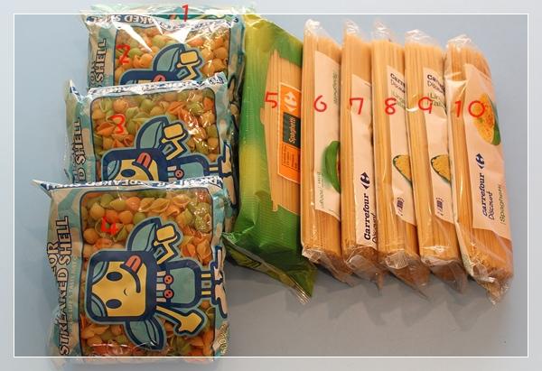義大利麵系列1