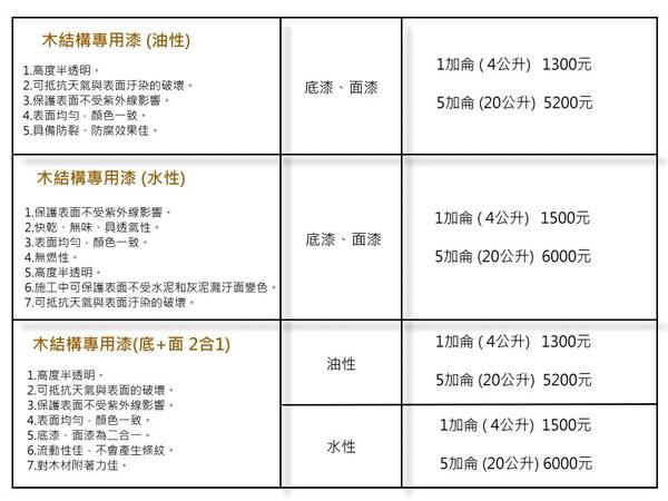 產品說明暨價格表.jpg
