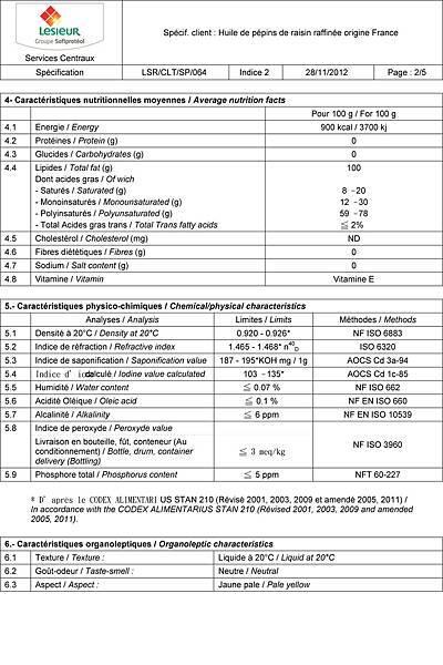 葡萄籽油-營養成分表