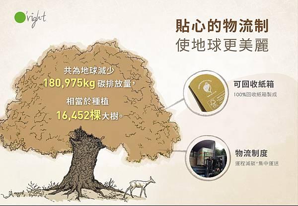 減碳成效宣傳_ok中文-04.jpg