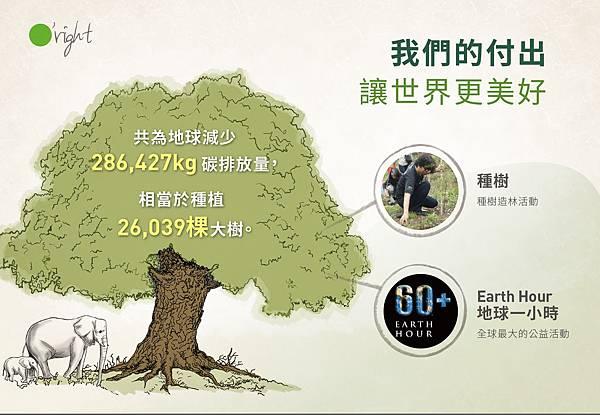 減碳成效宣傳_ok中文-05.jpg