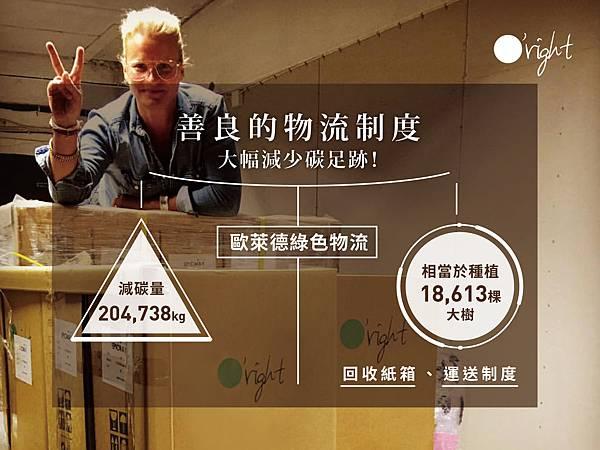 減碳成效宣傳_ok中文-03.jpg