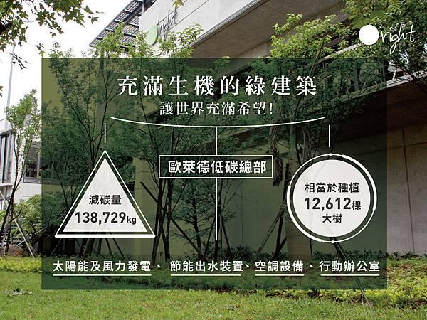 減碳成效宣傳_ok中文-02.jpg