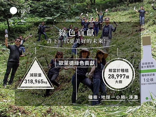 減碳成效宣傳_ok中文-04(1).jpg