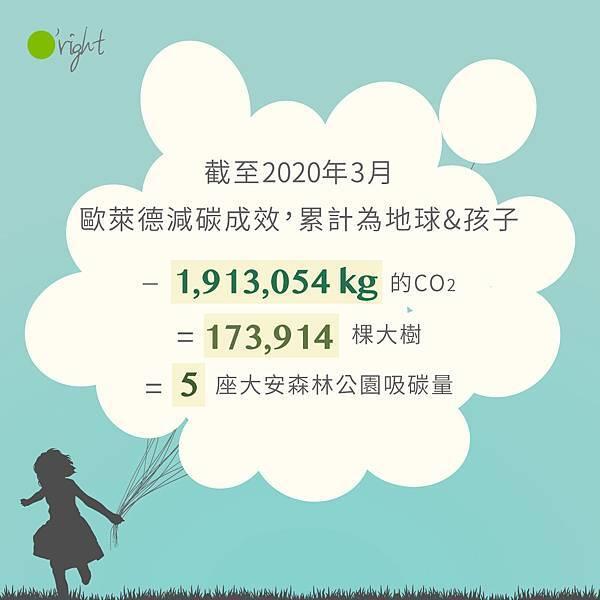 減碳素材-11.jpg