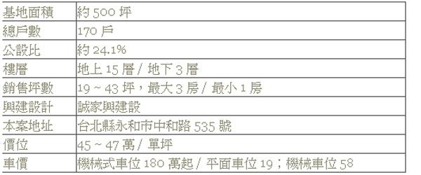 table_永安時代.jpg