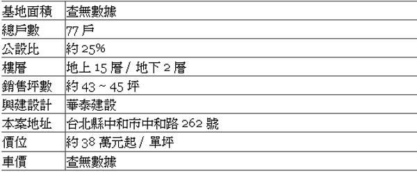 table_泰極.jpg