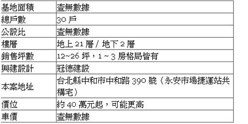 table_美麗永安.jpg