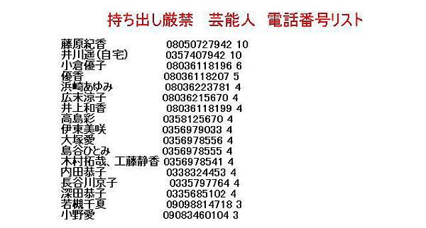 芸能人電話番号