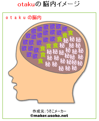 脳内イメージ.png