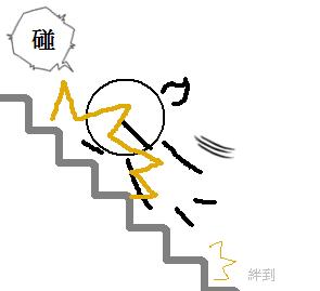 手扶梯仆街