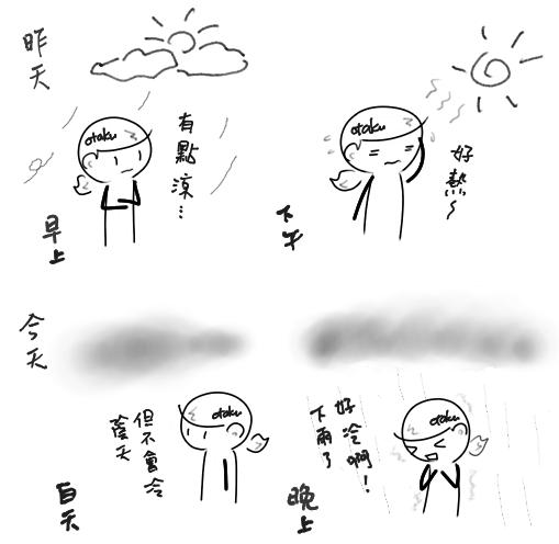 千變萬化的天氣