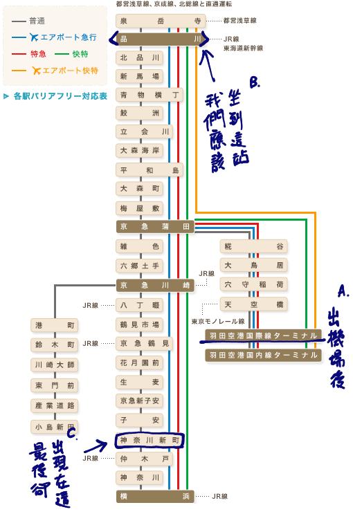 京急本線.png