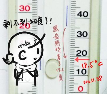 18.5℃