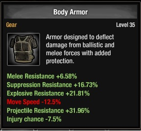 Gear-Body Armor